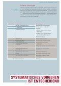 BUSINESS CONTINUITY MANAGEMENT - Planzer Transport AG - Seite 7