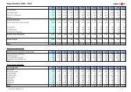 Rega-Einsätze 2000 - 2012