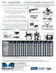 Automatische Palettensysteme Midaco - Seite 4