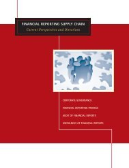 financial-reporting-supply