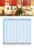 Ellwanger & Geiger Real Estate: Der Stuttgarter Büromarktbericht 2013 / 2014 - Seite 4