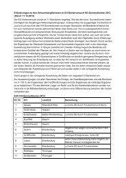 Sonnenblumen 2013 High-oleic EU-Sortenversuch 2