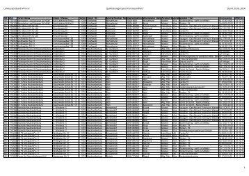 Übersicht Vereine (459.52 kB)