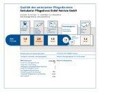 Transparenzbericht 2013 downloaden - Ambulanter pflegedienst ...
