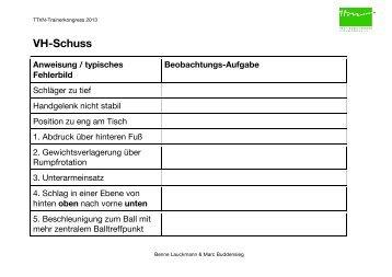 VH-Schuss Anweisung / typisches Fehlerbild Beobachtungs ... - TTVN