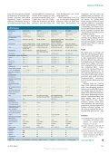 VPN - AVM - Page 4