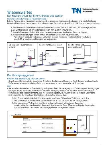 Informationen zum Hausanschluss für Strom, Erdgas & Wasser