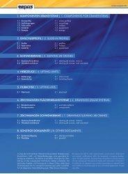 Aluminium Kranssysteme Katalog Download - GeZet Industriebedarf ...