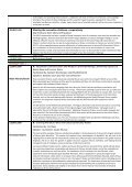 Download the Full Programme Click here - OCLC - Page 2