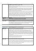 Download the Full Programme Click here - OCLC - Page 7