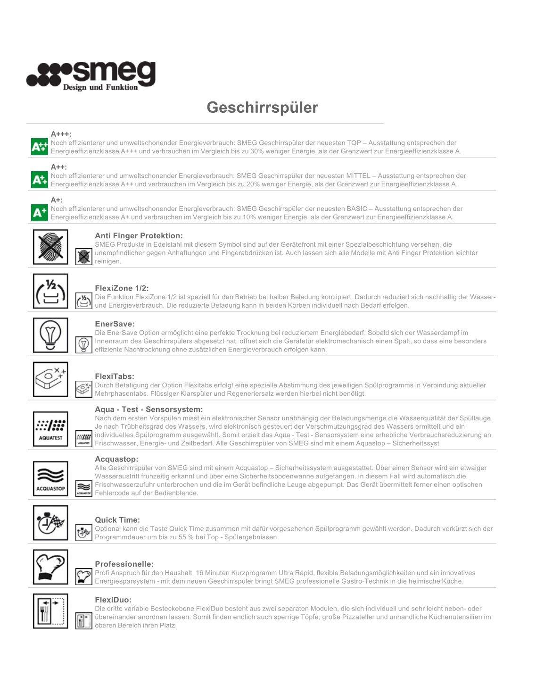 Tolle Hvac Elektrische Symbole Ideen - Schaltplan Serie Circuit ...