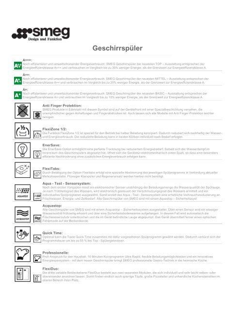 Top Pdf Symbole - Smeg GE16