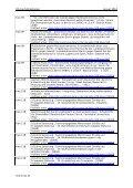 Online-Publikationen aus den Sachgebieten ... - Page 4