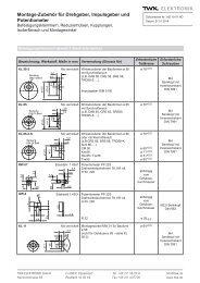 MZ 10111 - TWK-ELEKTRONIK GmbH