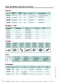 Agilent General Purpose RF Instruments - datatec Gmbh - Page 7