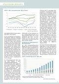Die Problematik außenwirtschaftlicher Ungleichgewichte (PDF ... - KfW - Page 2