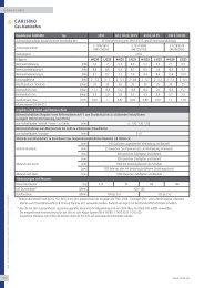 CARISMO Technische Daten - Leda