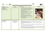 ÖkoKids 2013 ausgezeichnete Projekte Mittelfranken - LBV