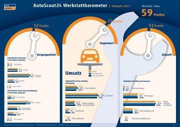 PDF (3MB) - AutoScout24