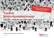 YouGovPsychonomics Makler-Absatzbarometer