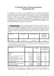 Überblick über das Haushaltsjahr 2012