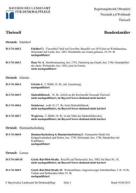 Theisseil Baudenkmäler