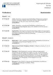 Weißenhorn Baudenkmäler - Bayern