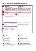 unbedingt - 1&1 Hilfe Center - Seite 2