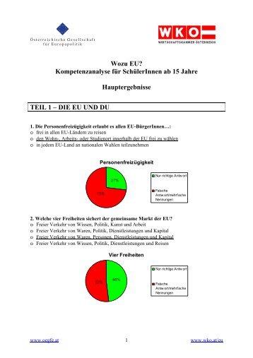 Wozu EU? Kompetenzanalyse für SchülerInnen ab ... - derStandard.at