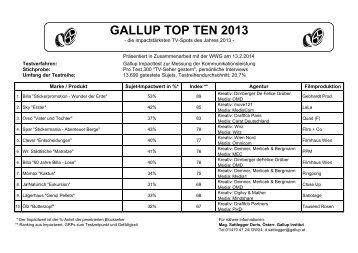 Handout Top Ten 2013 - derStandard.at