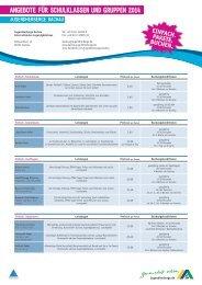 Angebote für SchulklASSen und gruppen 2014