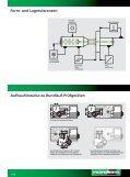 Rundlauf-Prüfgeräte Universal-Messvorrichtungen Messuhren - Page 2