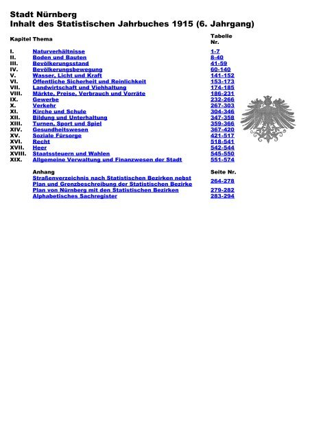 Statistisches Jahrbuch der Stadt Nürnberg 1915