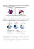 Dokument 1.pdf - Page 4