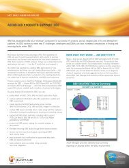 ABEND-AID PRRODUCTS SUPPORT DB2 - Compuware Corporation