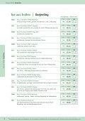 Teepreisliste 2013/2014 - Page 4