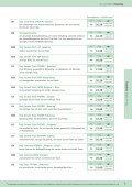 Teepreisliste 2013/2014 - Page 5