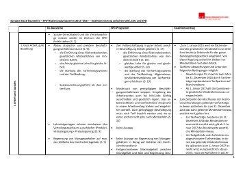 Synopse DL21-Bausteine – SPD ... - Hilfe und Info
