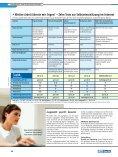 Eignungstest bestanden - Page 2