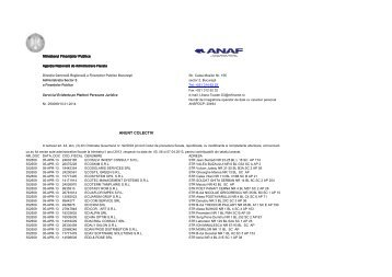 Ministerul FinanŃelor Publice ANUNT COLECTIV - ANAF