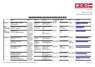 Spartenkonferenz - Wuapaa