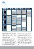Handbuch - Deutsche Model United Nations eV - Page 6