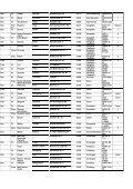 Aktuelle Gesamtliste Praxen Juni 2013 NEU 1 - UK-Online - Page 5