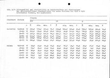 Page 1 Tab. 5.1: Ertragsmìttel und -varìabílität zu Spätkartoffeln und ...
