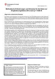 Methodische Hinweise SGB III Eingliederungsbilanz - Statistik der ...