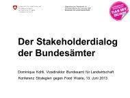 Präsentation Dominique Kohli, Bundesamt für ... - foodwaste.ch