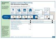 AWO Altenzentrum Spangenberg - Pflegelotse