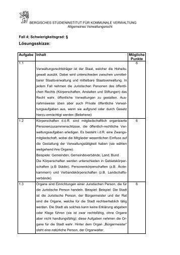 Г¶ffentliches Recht Uni Wuppertal