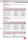 Preisliste Leichtflüssigkeitsabscheider - ACO Tiefbau - Page 5