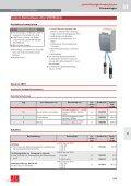 Preisliste Leichtflüssigkeitsabscheider - ACO Tiefbau - Page 6